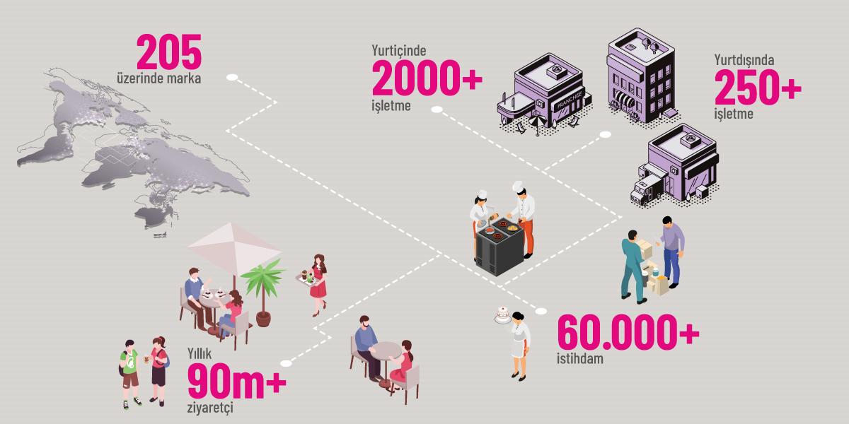 turyid-infographic-R1