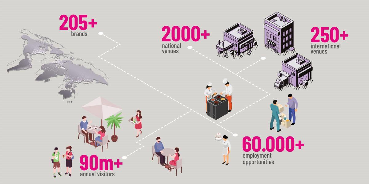 turyid-infographic-R1-EN-rev